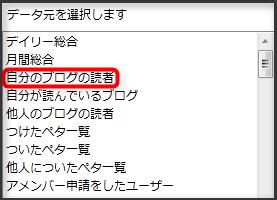 アメブロ 読者バックアップ